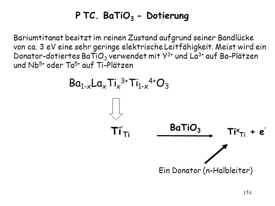 Ti'Ti P TC. BaTiO3 - Dotierung BaTiO3 TixTi + e'