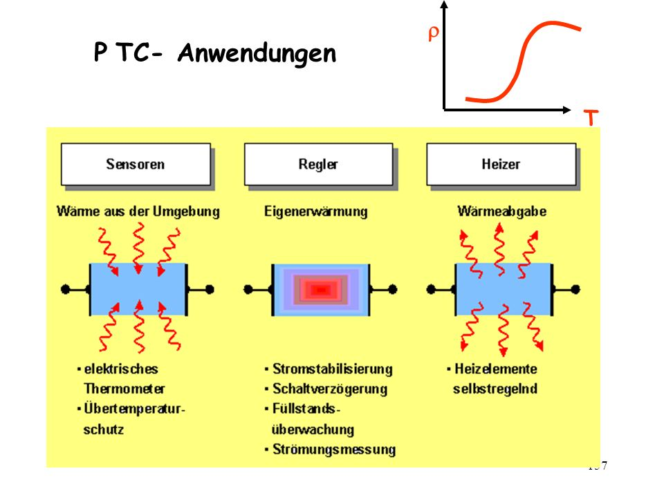 P TC- Anwendungen T