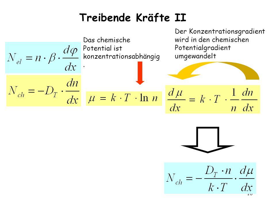 Treibende Kräfte II Der Konzentrationsgradient wird in den chemischen Potentialgradient umgewandelt.