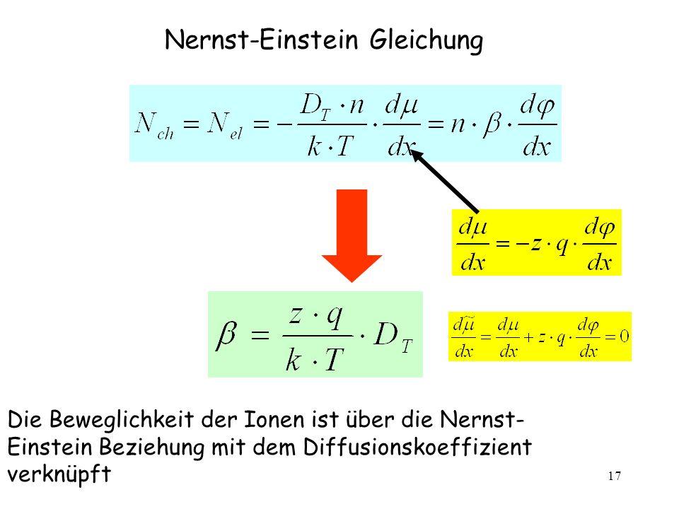 Nernst-Einstein Gleichung