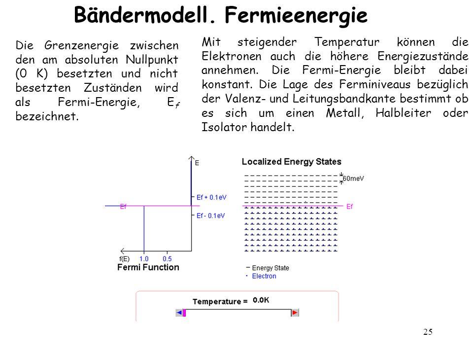 Bändermodell. Fermieenergie