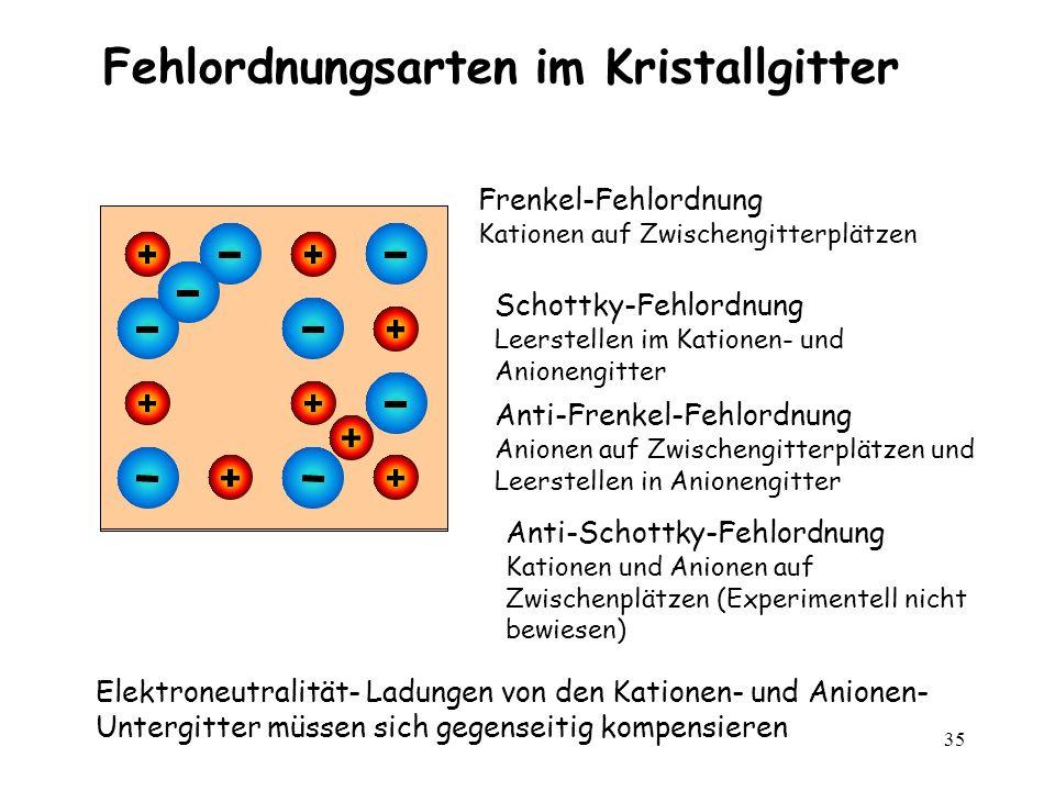 Fehlordnungsarten im Kristallgitter