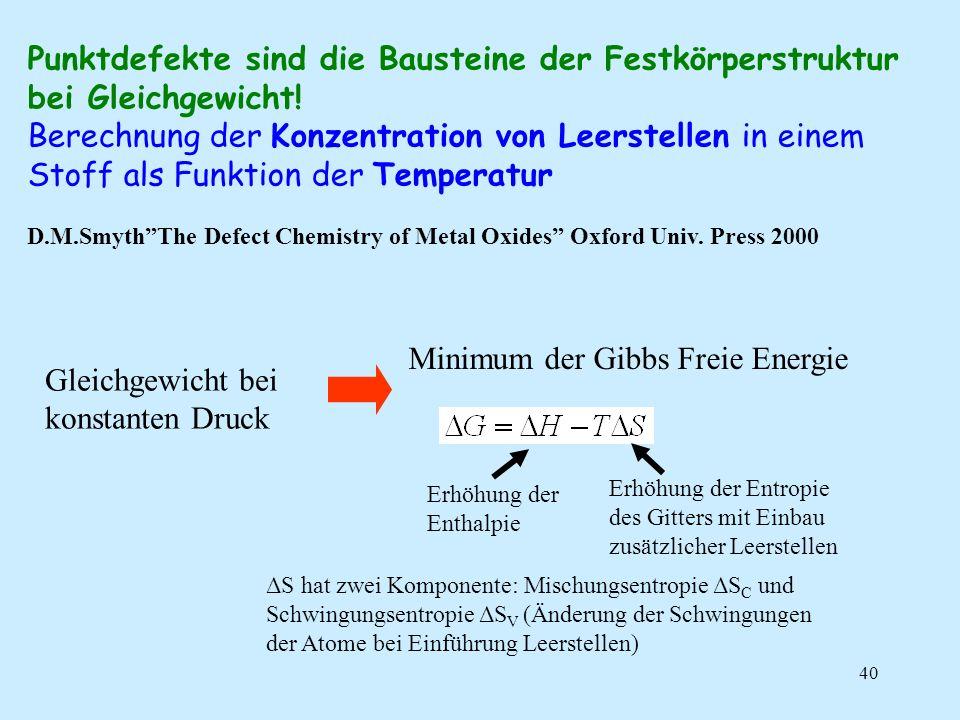 Minimum der Gibbs Freie Energie Gleichgewicht bei konstanten Druck