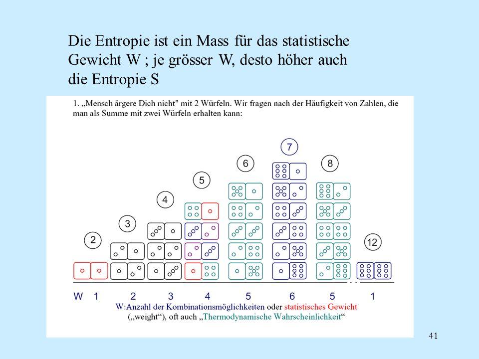 Die Entropie ist ein Mass für das statistische Gewicht W ; je grösser W, desto höher auch
