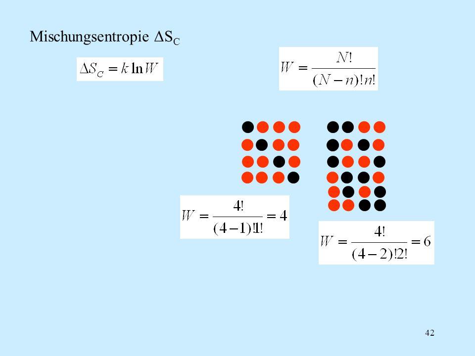Mischungsentropie ΔSC