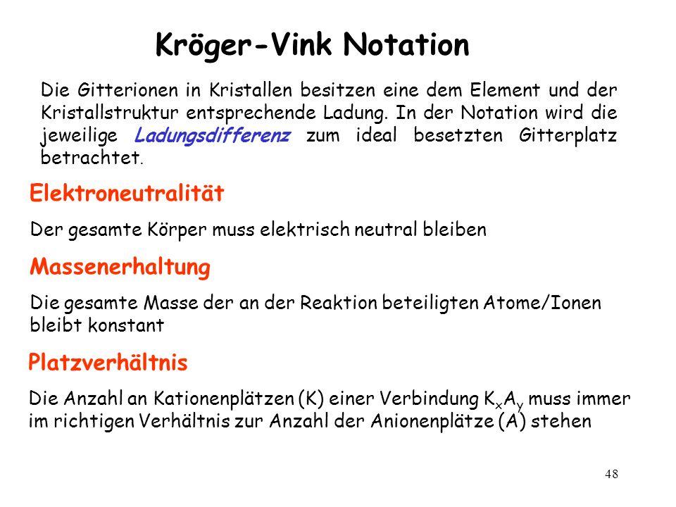 Kröger-Vink Notation Elektroneutralität Massenerhaltung