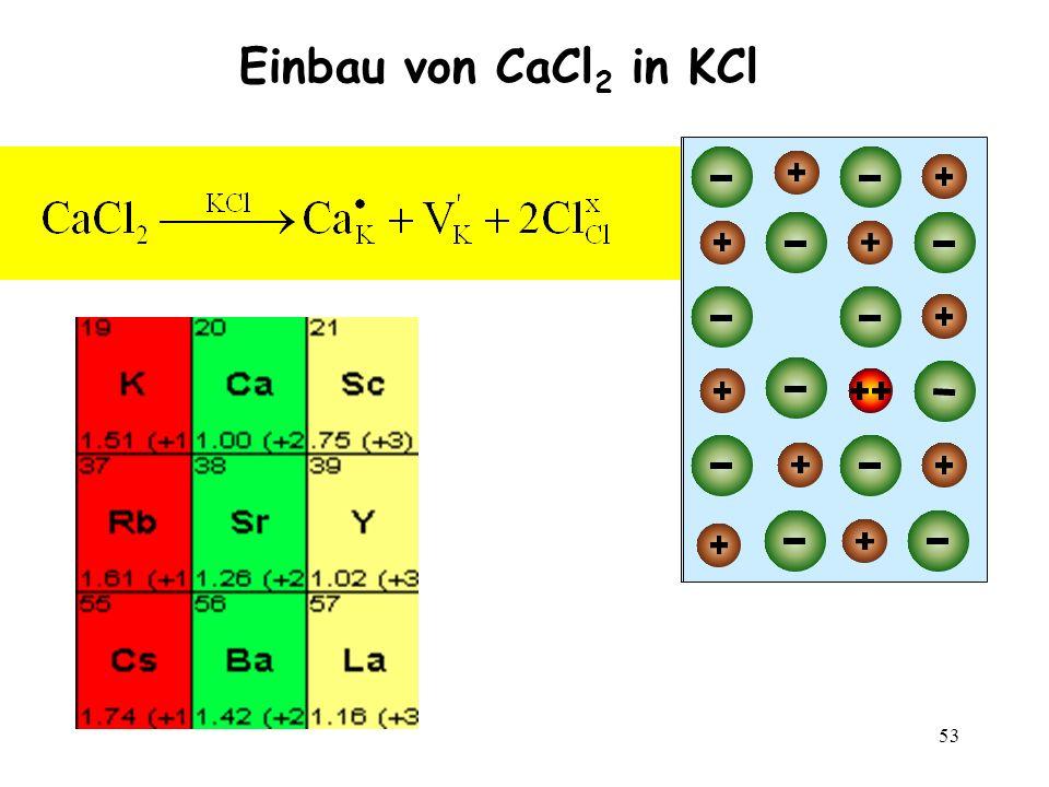 Einbau von CaCl2 in KCl Für diese Reaktion gibt es prinzipiell zwei Möglichkeiten. a) Ca2+ (97 pm) geht auf K+-Plätze (133 pm).