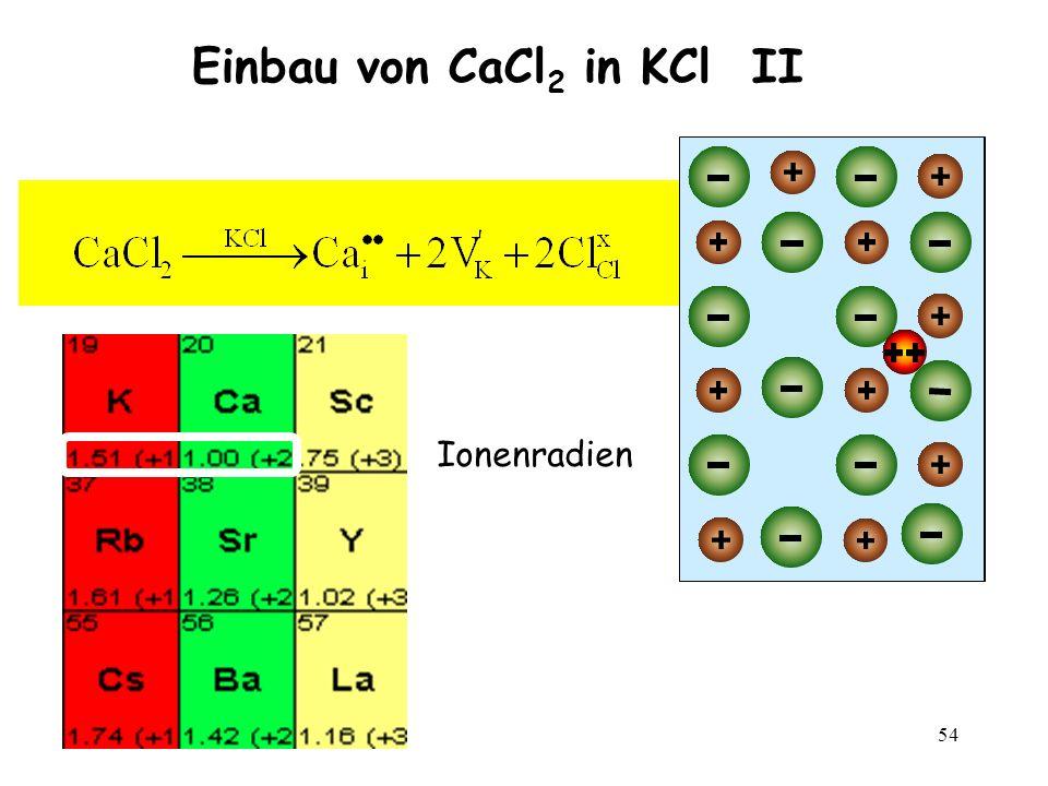 Einbau von CaCl2 in KCl II