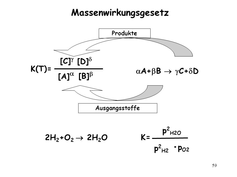 Massenwirkungsgesetz