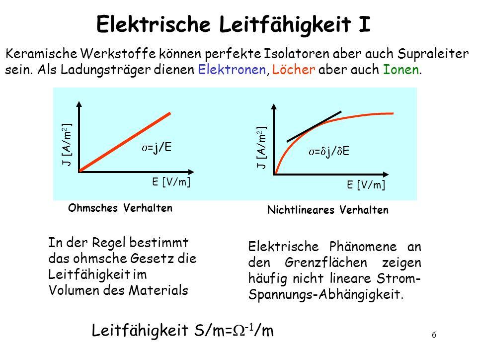 Elektrische Leitfähigkeit I