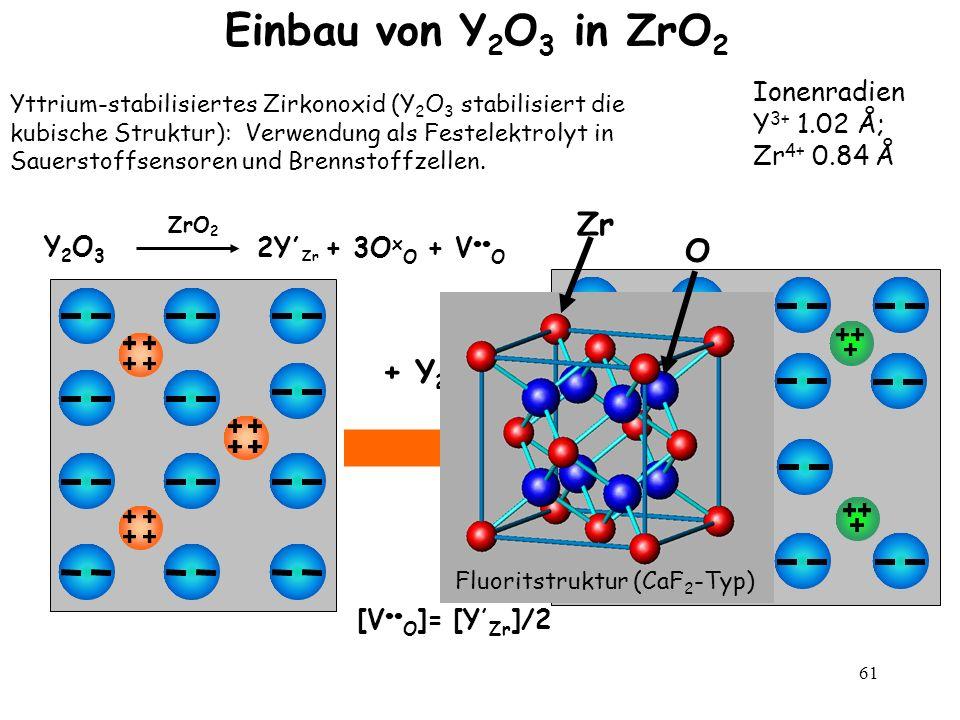 Fluoritstruktur (CaF2-Typ)