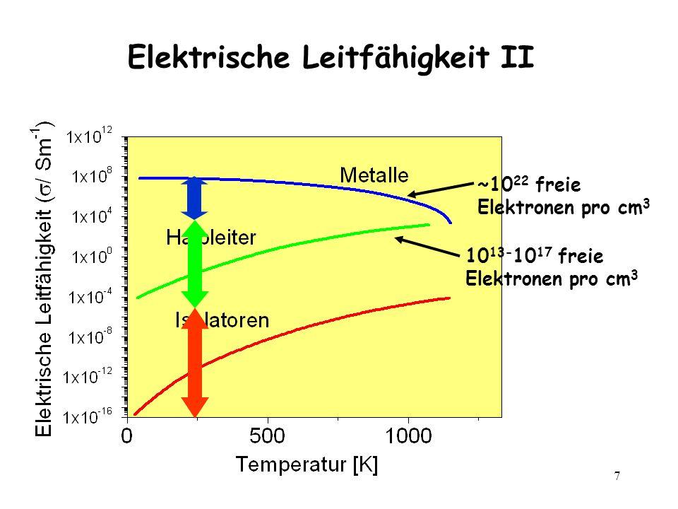 Elektrische Leitfähigkeit II
