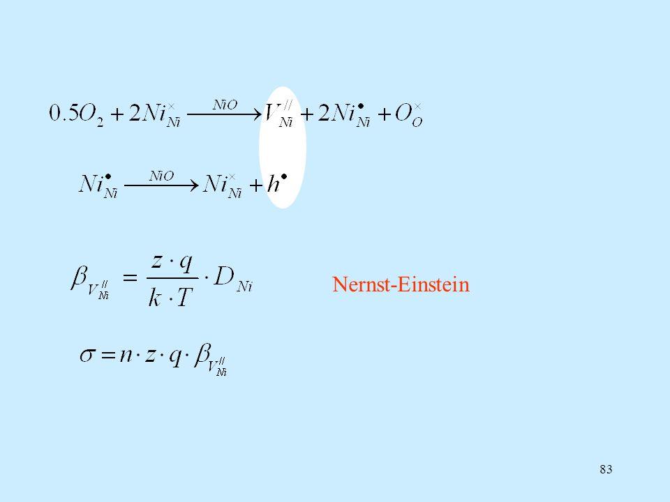 Nernst-Einstein