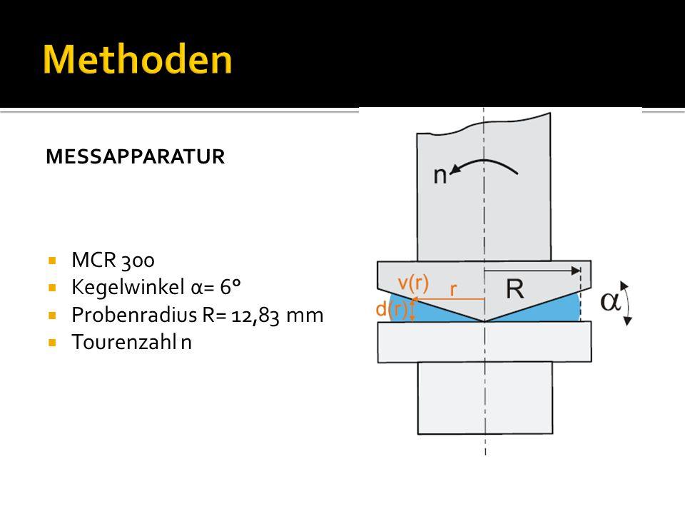 Methoden MCR 300 Kegelwinkel α= 6° Probenradius R= 12,83 mm