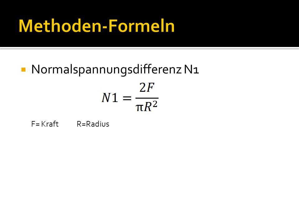 Methoden-Formeln Normalspannungsdifferenz N1 F= Kraft R=Radius