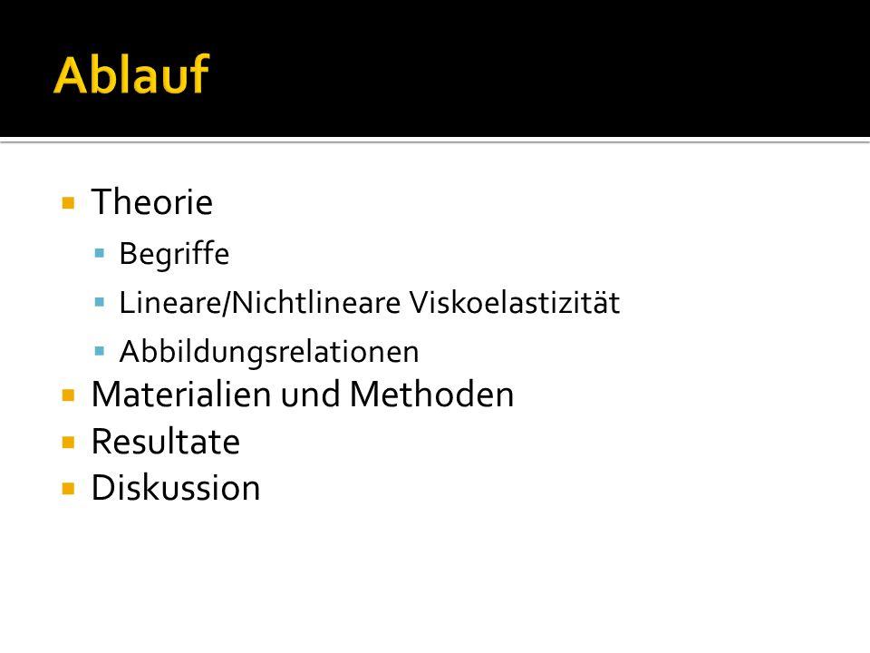 Ablauf Theorie Materialien und Methoden Resultate Diskussion Begriffe