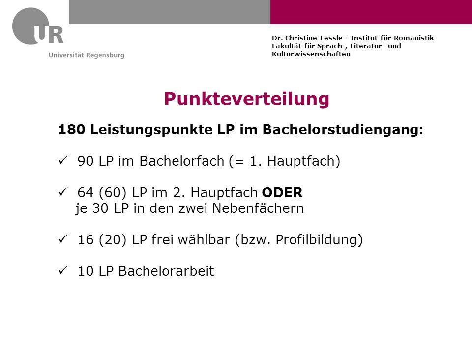 Punkteverteilung 180 Leistungspunkte LP im Bachelorstudiengang: