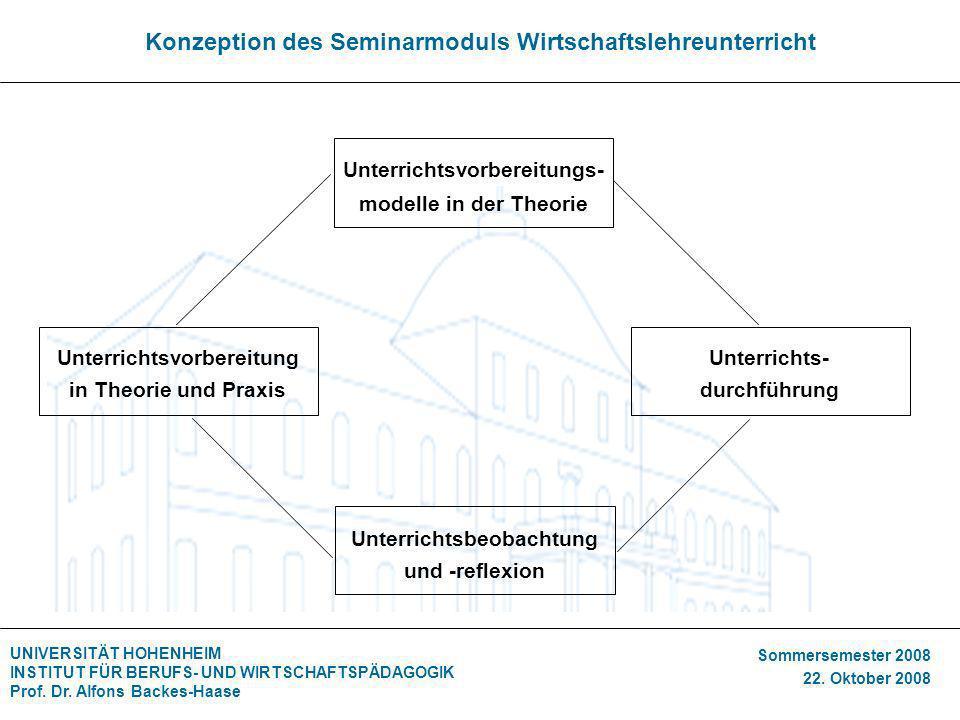 Konzeption des Seminarmoduls Wirtschaftslehreunterricht