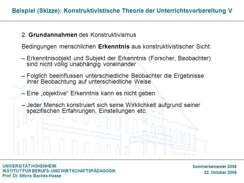 Beispiel (Skizze): Konstruktivistische Theorie der Unterrichtsvorbereitung V
