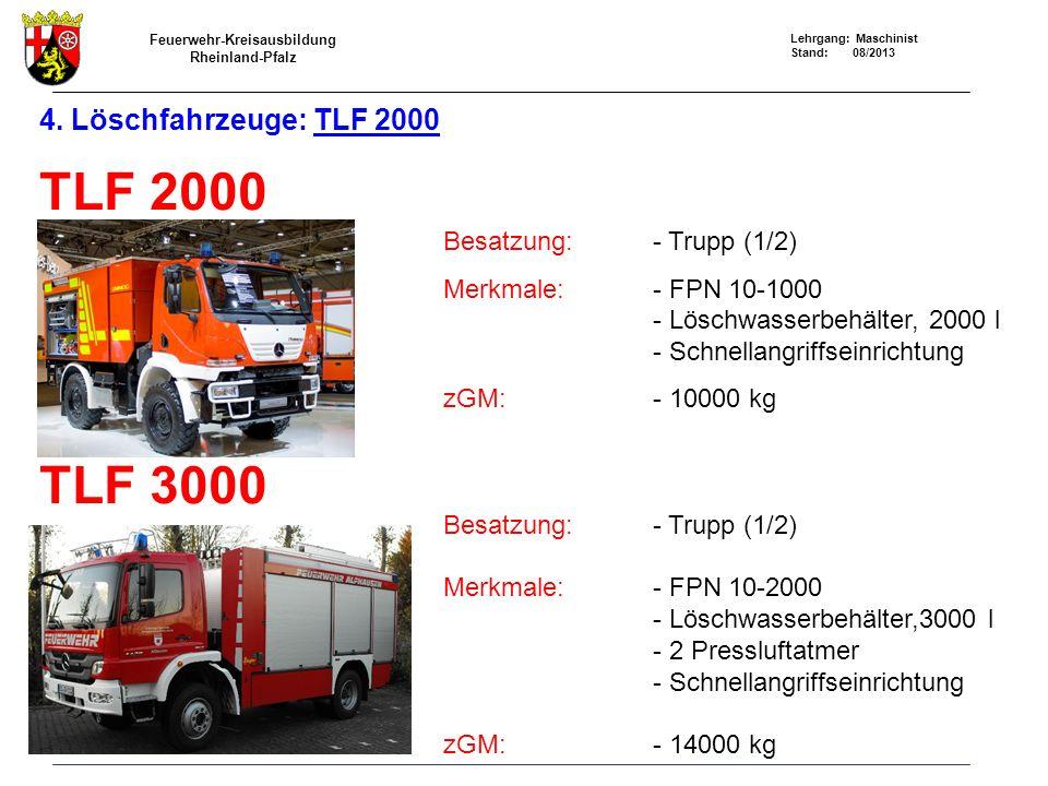 TLF 2000 TLF 3000 4. Löschfahrzeuge: TLF 2000 Besatzung: - Trupp (1/2)