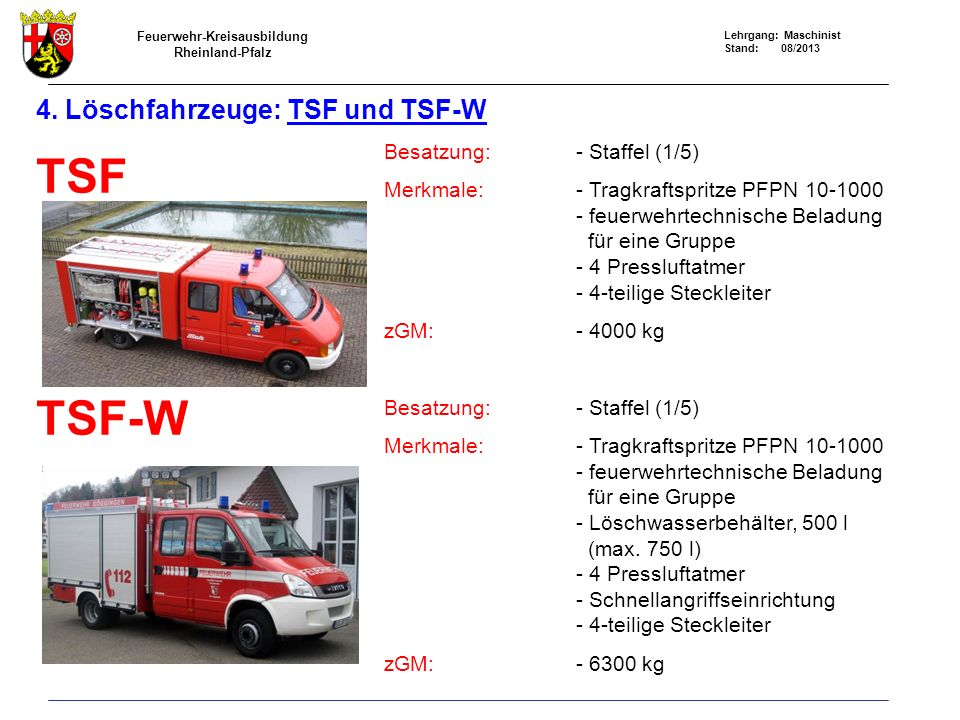 4. Löschfahrzeuge: TSF und TSF-W