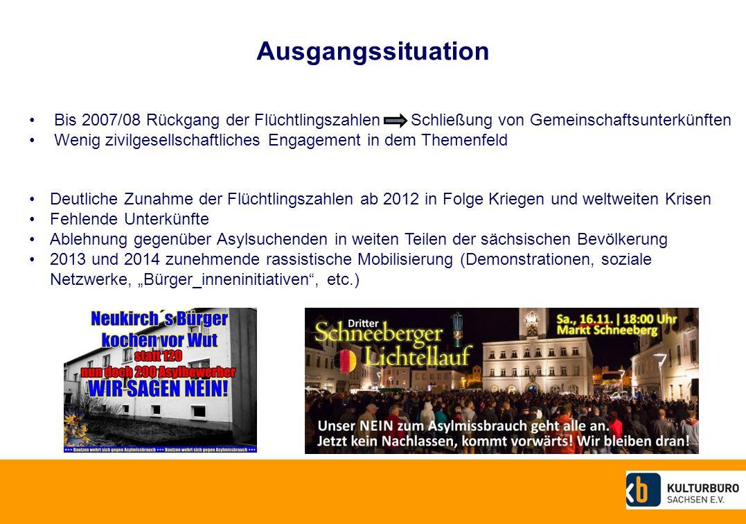 Ausgangssituation Bis 2007/08 Rückgang der Flüchtlingszahlen Schließung von Gemeinschaftsunterkünften.
