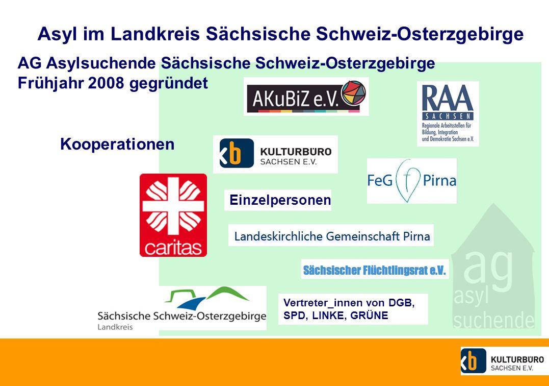 Asyl im Landkreis Sächsische Schweiz-Osterzgebirge
