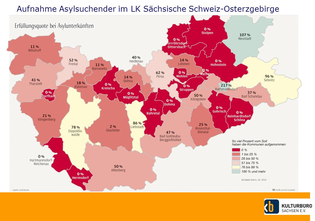 Aufnahme Asylsuchender im LK Sächsische Schweiz-Osterzgebirge