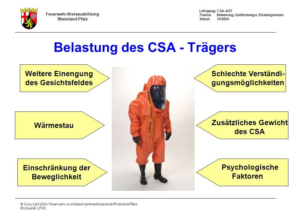 Belastung des CSA - Trägers