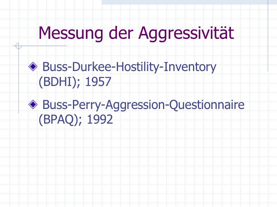 Messung der Aggressivität