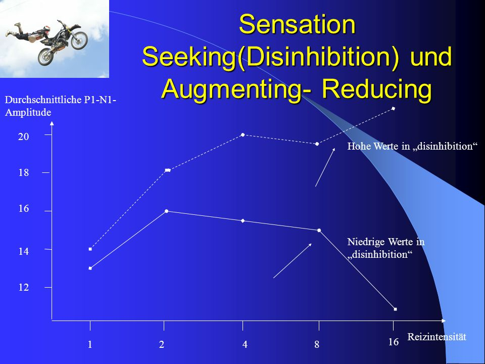 Sensation Seeking(Disinhibition) und Augmenting- Reducing
