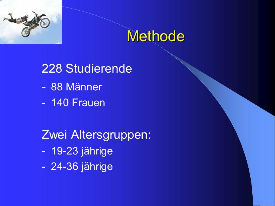 Methode 228 Studierende - 88 Männer Zwei Altersgruppen: - 140 Frauen