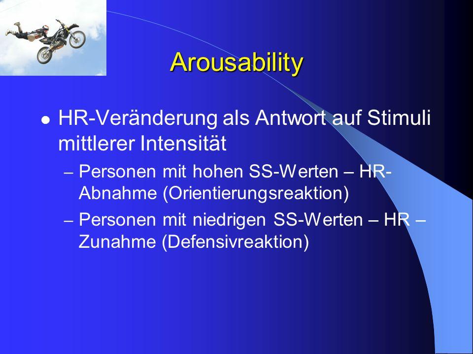 Arousability HR-Veränderung als Antwort auf Stimuli mittlerer Intensität. Personen mit hohen SS-Werten – HR-Abnahme (Orientierungsreaktion)