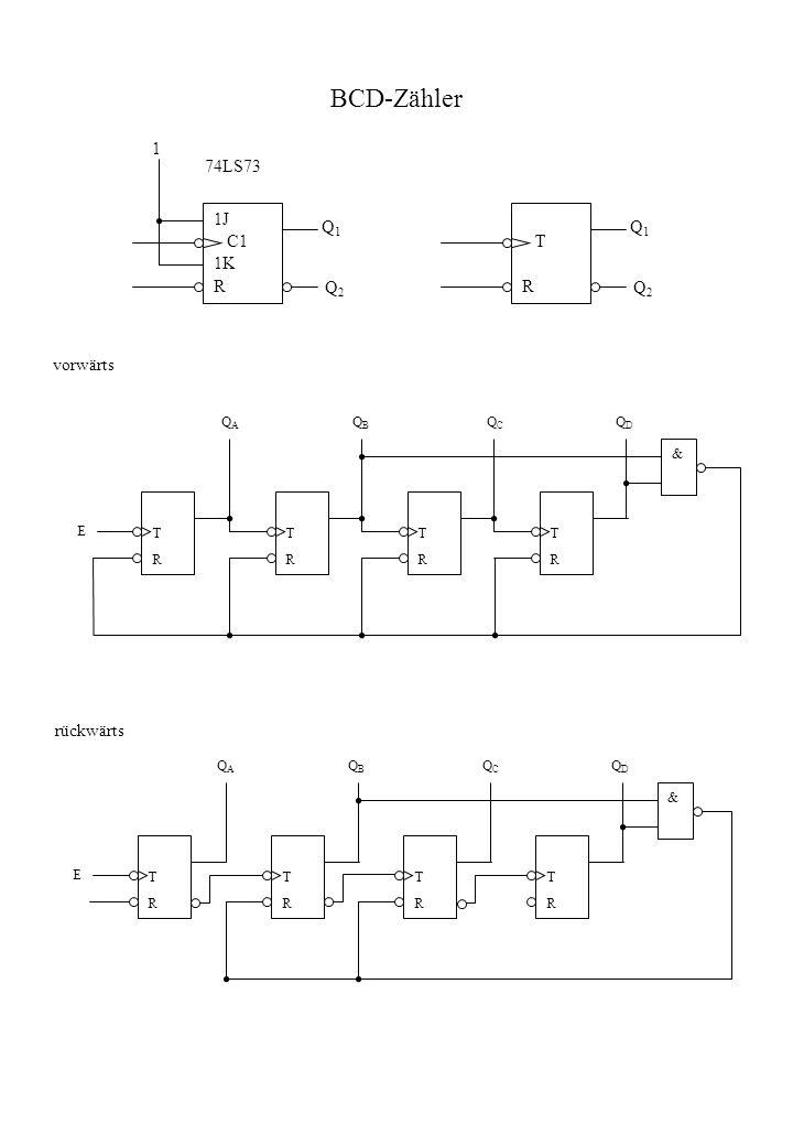 BCD-Zähler 1 74LS73 1J C1 1K R T R Q1 Q2 Q1 Q2 vorwärts rückwärts QA
