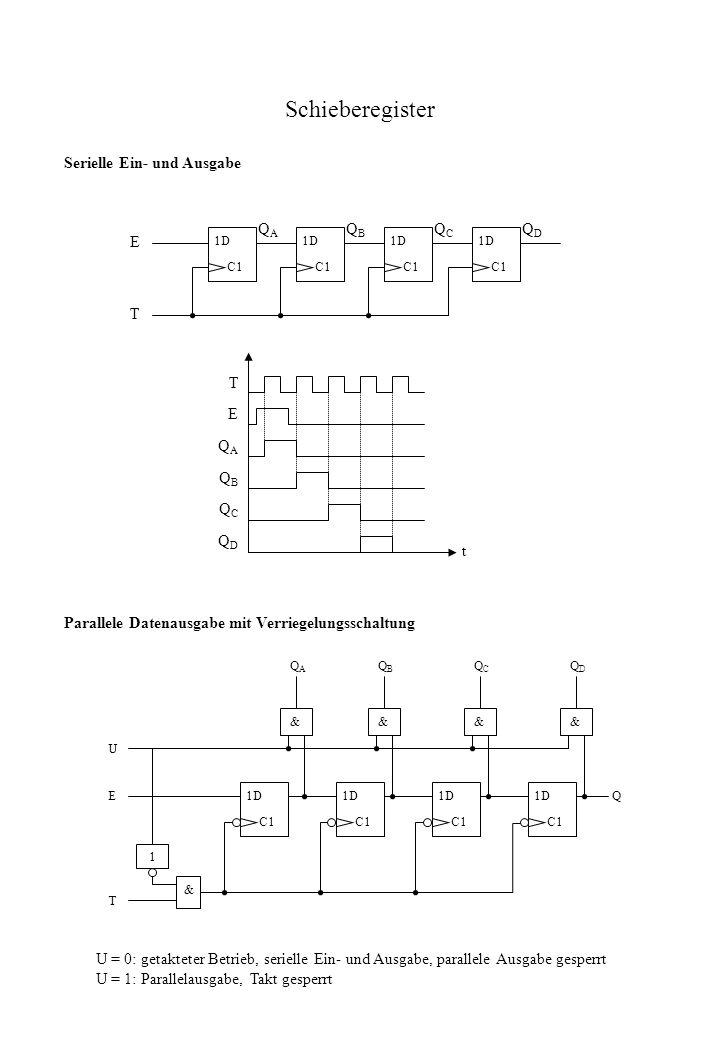 Schieberegister Serielle Ein- und Ausgabe QA QB QC QD E T T E QA QB QC