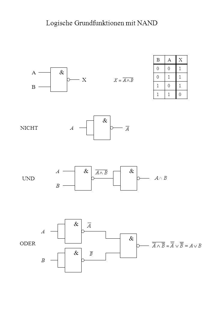 Logische Grundfunktionen mit NAND