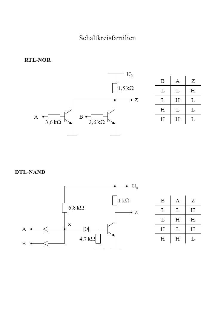 Schaltkreisfamilien RTL-NOR U0 B A Z L H 1,5 kW Z A B 3,6 kW 3,6 kW
