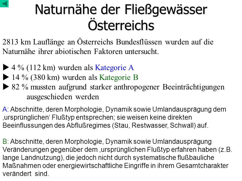 Naturnähe der Fließgewässer Österreichs