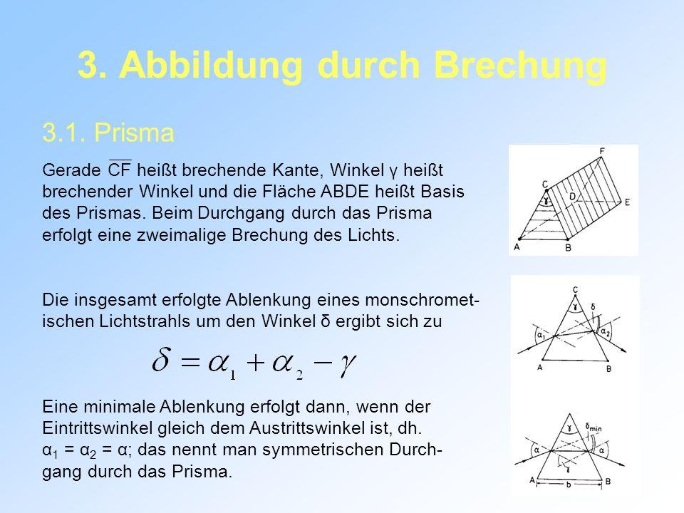 3. Abbildung durch Brechung