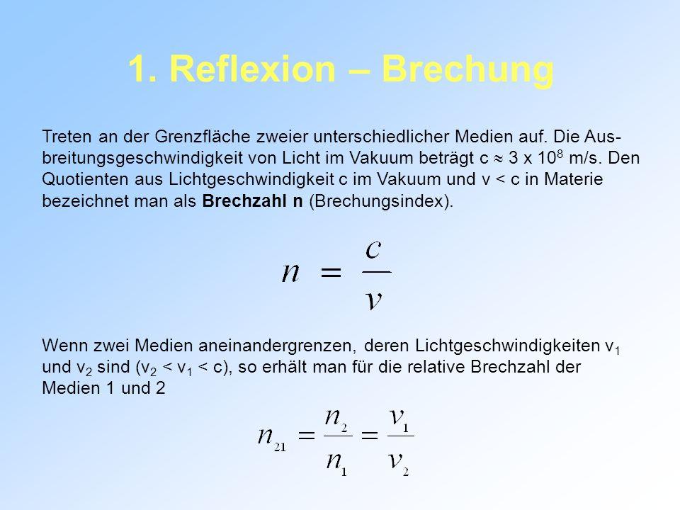 1. Reflexion – Brechung