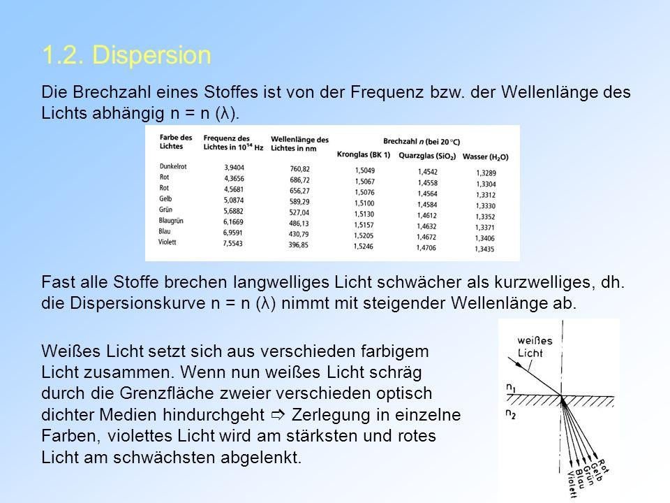 1.2. Dispersion Die Brechzahl eines Stoffes ist von der Frequenz bzw. der Wellenlänge des Lichts abhängig n = n (λ).