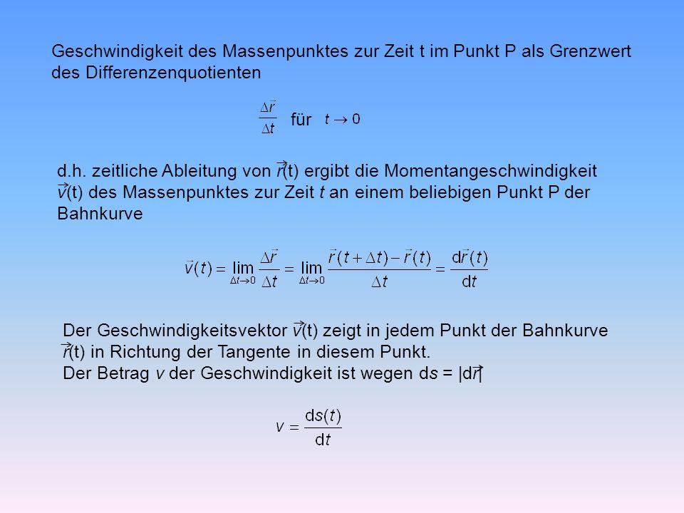 Geschwindigkeit des Massenpunktes zur Zeit t im Punkt P als Grenzwert