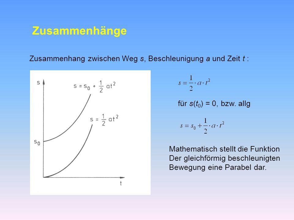Zusammenhänge Zusammenhang zwischen Weg s, Beschleunigung a und Zeit t : für s(t0) = 0, bzw. allg.