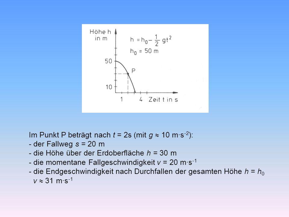 Im Punkt P beträgt nach t = 2s (mit g  10 m·s-2):
