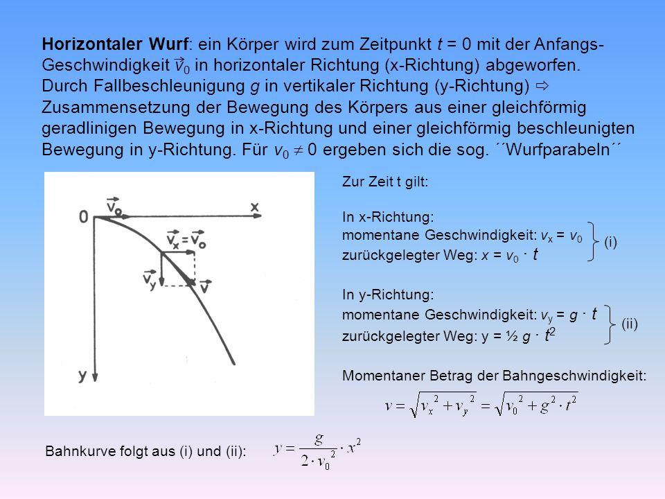 Geschwindigkeit v0 in horizontaler Richtung (x-Richtung) abgeworfen.