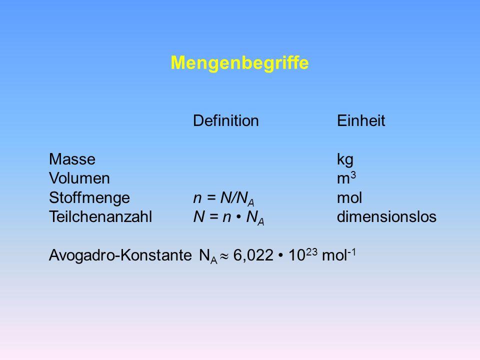 Mengenbegriffe Definition Einheit Masse kg Volumen m3