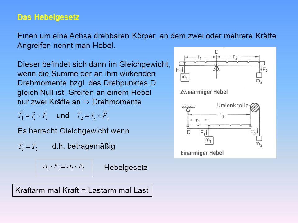 Das Hebelgesetz Einen um eine Achse drehbaren Körper, an dem zwei oder mehrere Kräfte. Angreifen nennt man Hebel.