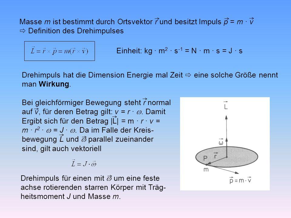 Masse m ist bestimmt durch Ortsvektor r und besitzt Impuls p = m · v