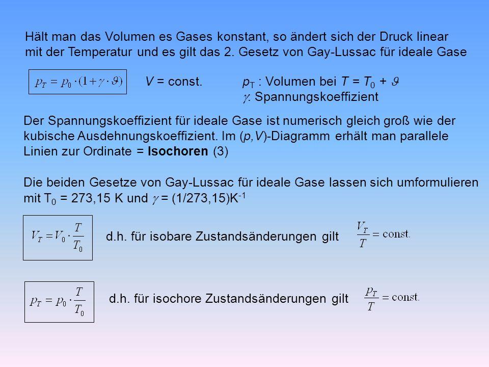 Hält man das Volumen es Gases konstant, so ändert sich der Druck linear