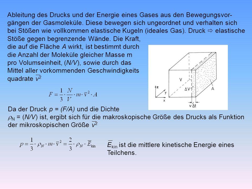 Ableitung des Drucks und der Energie eines Gases aus den Bewegungsvor-